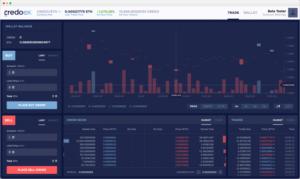 Credoex dashboard