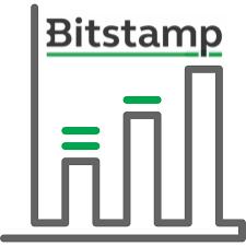 Bitstamp exchange