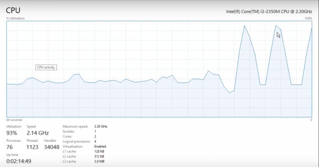 Cryptojacking Victim CPU performance